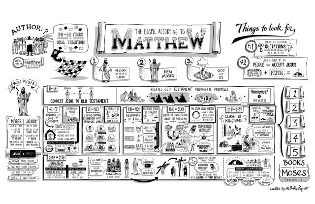 42-Matthew-FNL-1