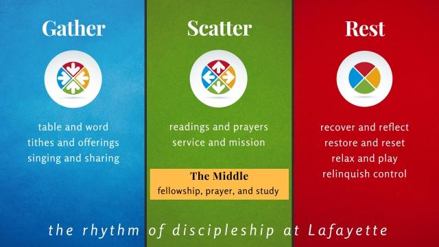 Rhythm of Discipleship Lafayette (2).jpg
